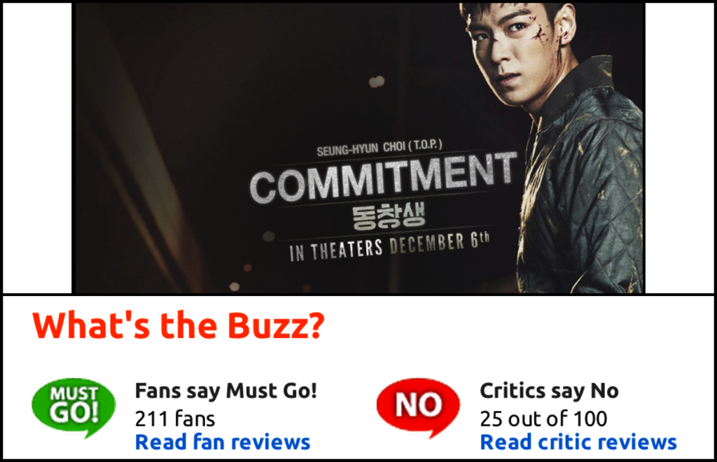 Critic Rating